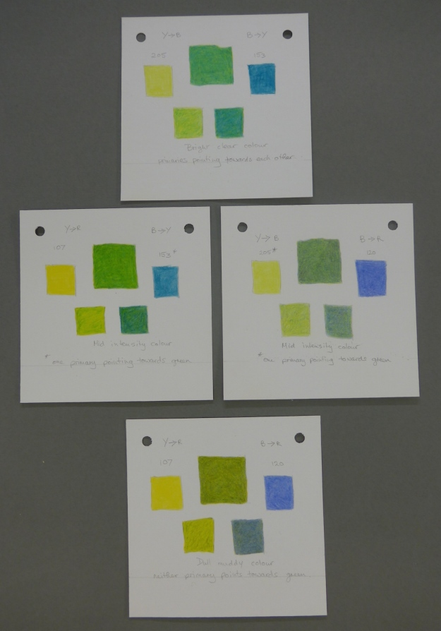 Green colour swatches